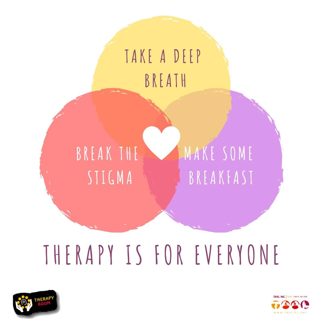 therapy room infographic
